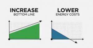 Energy Efficiency Increases Bottom Line